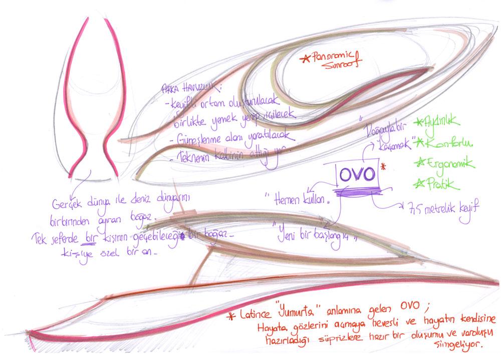 OVO_04_konsept sketch